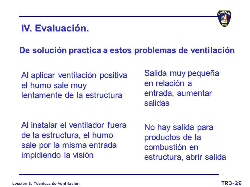 Lección 3: Técnicas de Ventilación IV.Evaluación.
