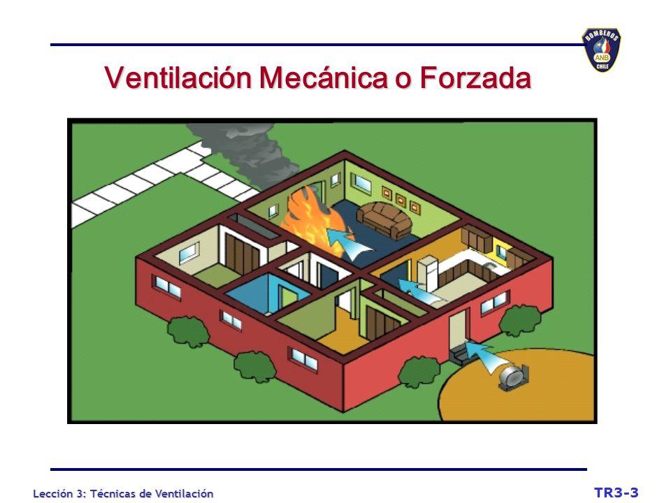 Lección 3: Técnicas de Ventilación Ventilación Mecánica o Forzada Ventilación Mecánica o Forzada TR3-3