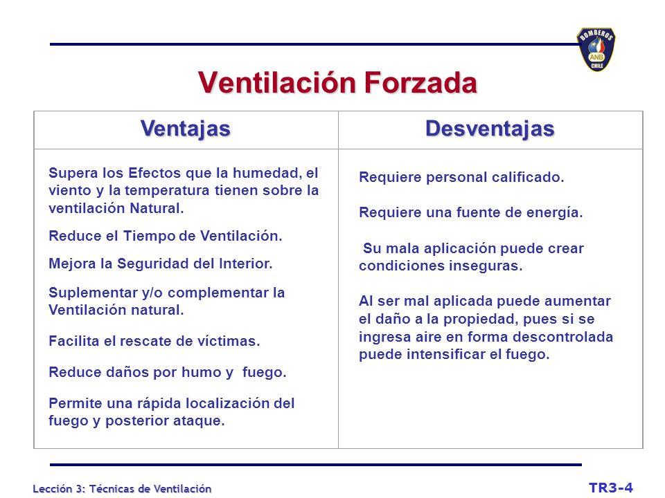 Lección 3: Técnicas de Ventilación VentajasDesventajas Supera los Efectos que la humedad, el viento y la temperatura tienen sobre la ventilación Natural.