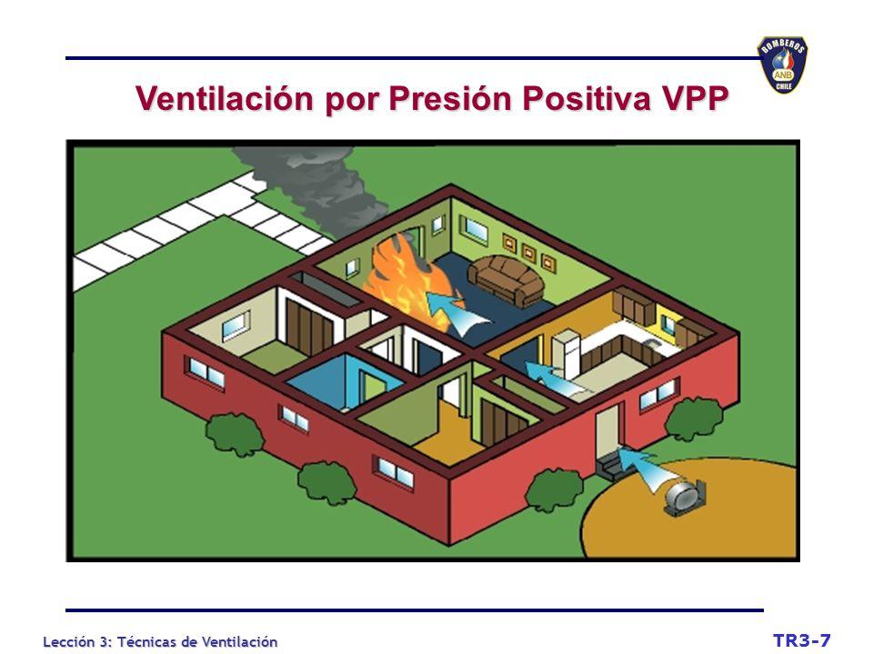 Lección 3: Técnicas de Ventilación Ventilación por Presión Positiva VPP TR3-7