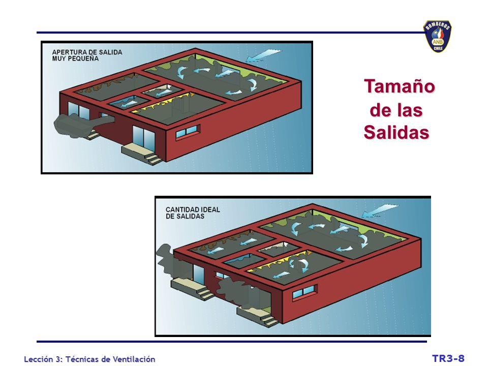 Lección 3: Técnicas de Ventilación Tamaño Tamaño de las Salidas TR3-8