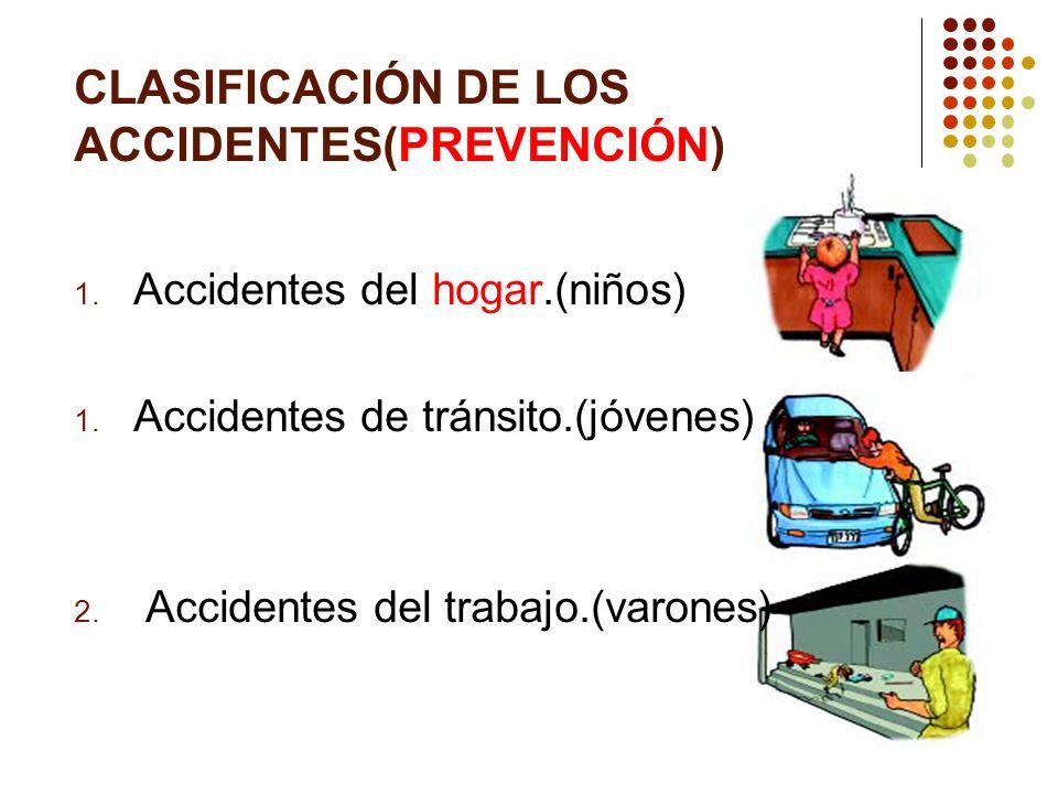 ACCIDENTES Y VIOLENCIAS Factores de Riesgo: Alcohol y/o drogas (90% de casos).
