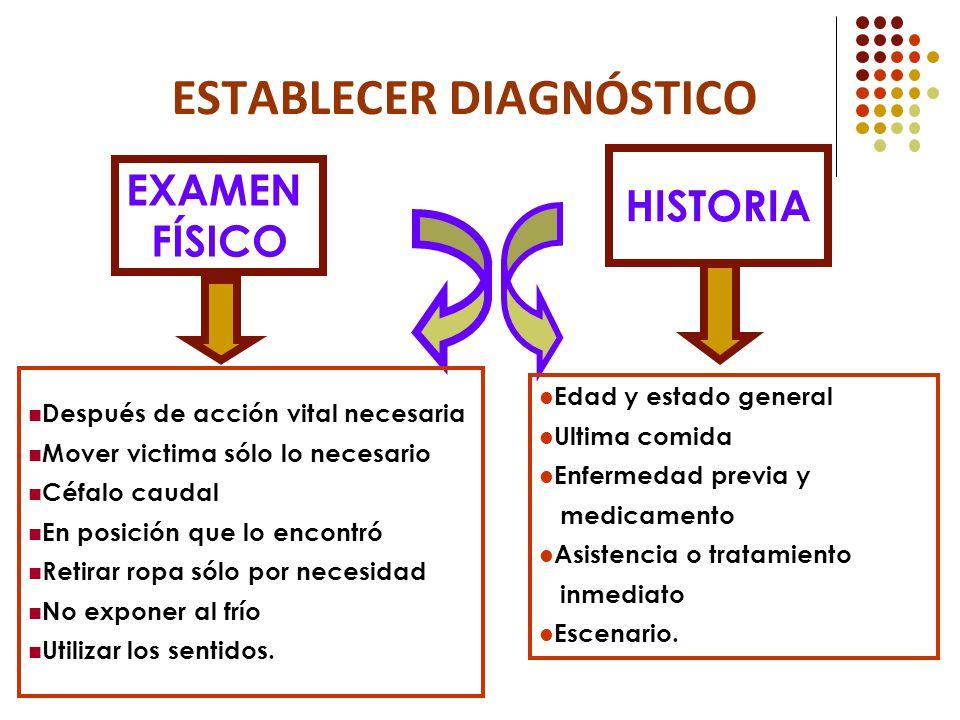 HISTORIA Paciente o testigo Cómo se produjo el accidente Signos y síntomas