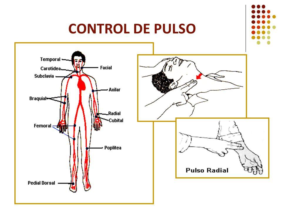 REFLEJO PUPILAR Normal: pupilas se contraen al estímulo de la luz ANISOCORIA DILATADAS ASIMETRICA MIOSIS CONTRAÍDAS MIDRIASIS IGUAL TAMAÑO Shock Hemorragia severa Agotamiento por calor Drogas Insolación Drogas (narcóticos) Herida en la cabeza Parálisis