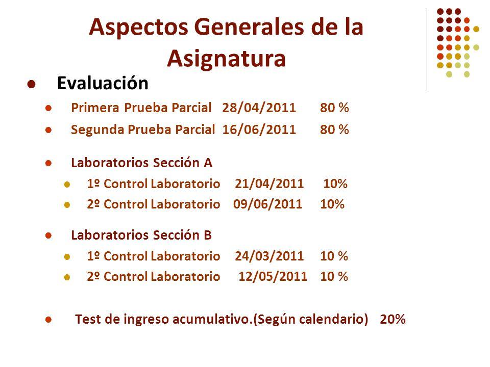 1PP 80% 1 Lab 20% 100% 40% de la nota final 2 PP 80% 2Lab 20% 100% 40% de la nota final NPE Examen Final 70% + 30% = 100% Test de ingreso 20 % de la nota final acumulativo.