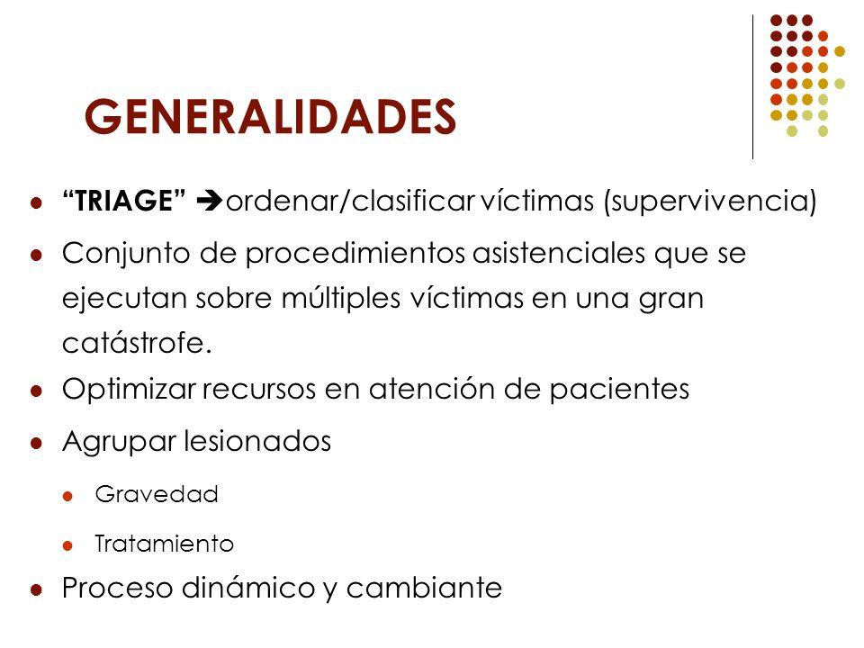Definiciones….