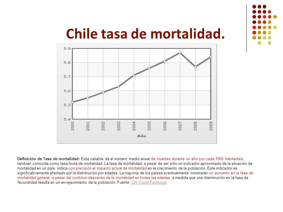 PRINCIPALES CAUSAS DE MUERTE EN CHILE 1.Enfermedades cardiovasculares.