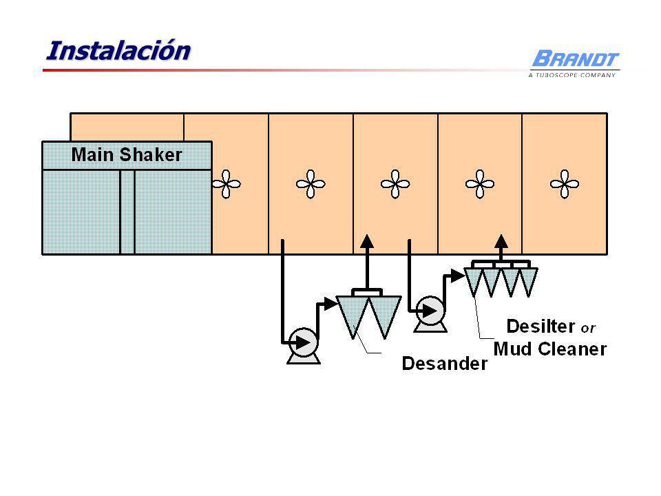 Características Desarcillador 3-6 diámetro 3-6 diámetro 20-100 gpm c/u (estándar industrial 50gpm para el cono de 4) 20-100 gpm c/u (estándar industri