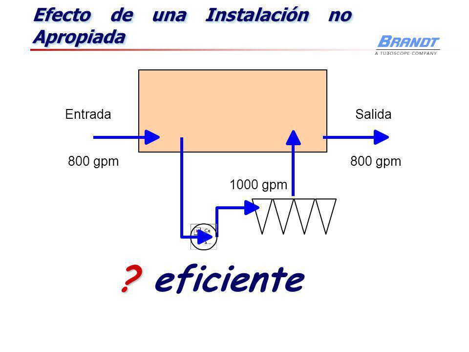 Regla del Dedo Gordo #2: Instale los suficientes conos para procesar 110-125% Del máximo volumen de circulación Mas flujo adicional.