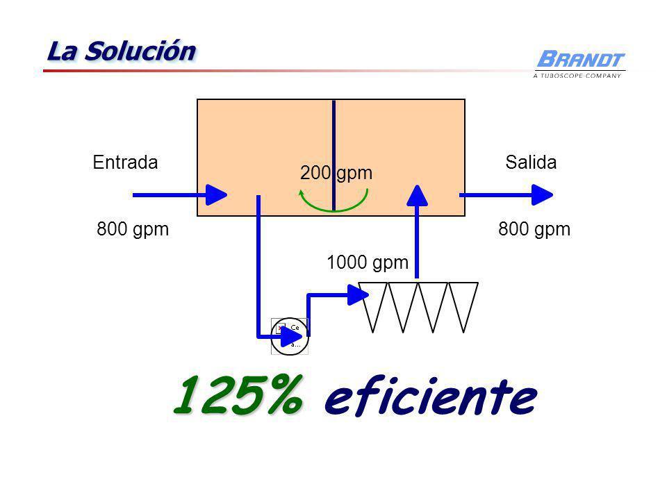 Efecto de una Instalación no Apropiada EntradaSalida 800 gpm 1000 gpm ? ? eficiente