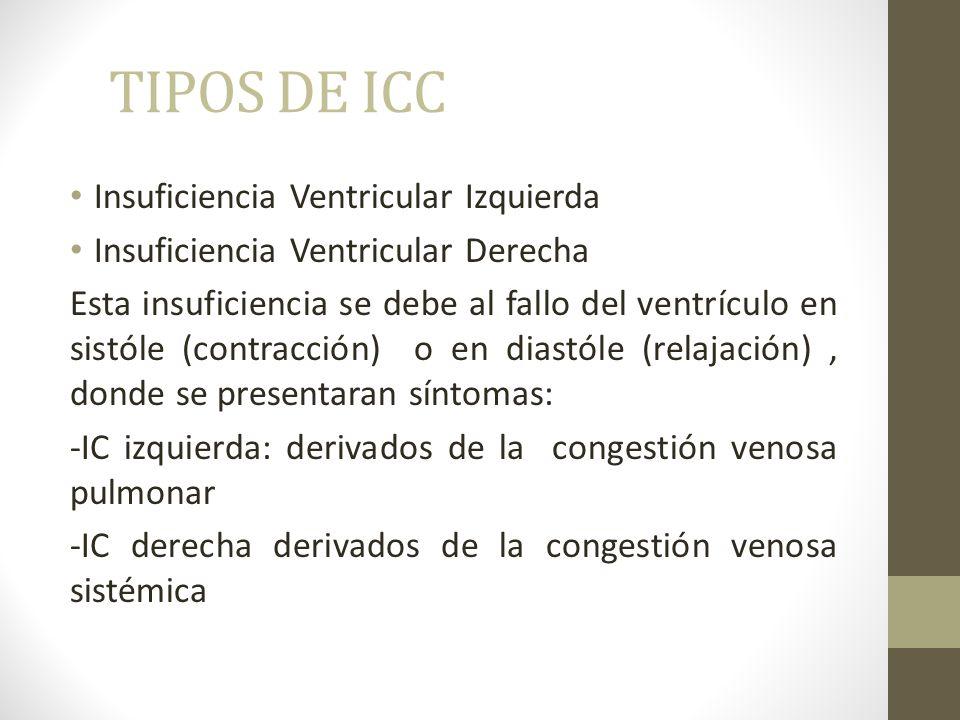 TIPOS DE ICC Insuficiencia Ventricular Izquierda Insuficiencia Ventricular Derecha Esta insuficiencia se debe al fallo del ventrículo en sistóle (contracción) o en diastóle (relajación), donde se presentaran síntomas: -IC izquierda: derivados de la congestión venosa pulmonar -IC derecha derivados de la congestión venosa sistémica