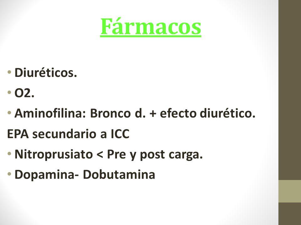 Fármacos Diuréticos.O2. Aminofilina: Bronco d. + efecto diurético.
