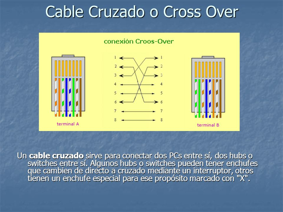 Cable Cruzado o Cross Over Un cable cruzado sirve para conectar dos PCs entre sí, dos hubs o switches entre sí.