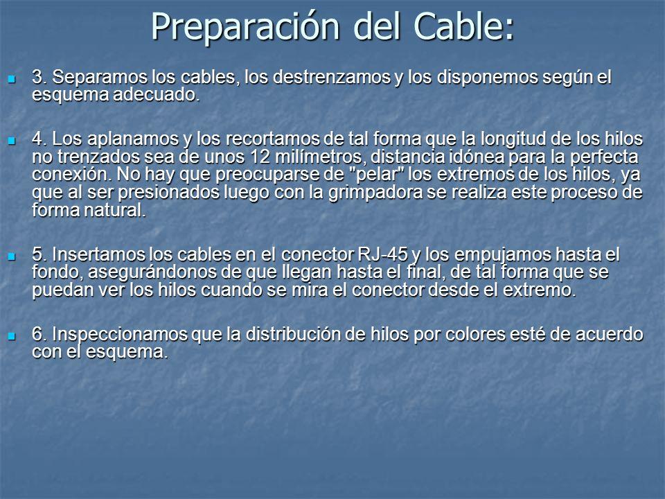 Preparación del Cable: 3. Separamos los cables, los destrenzamos y los disponemos según el esquema adecuado. 3. Separamos los cables, los destrenzamos