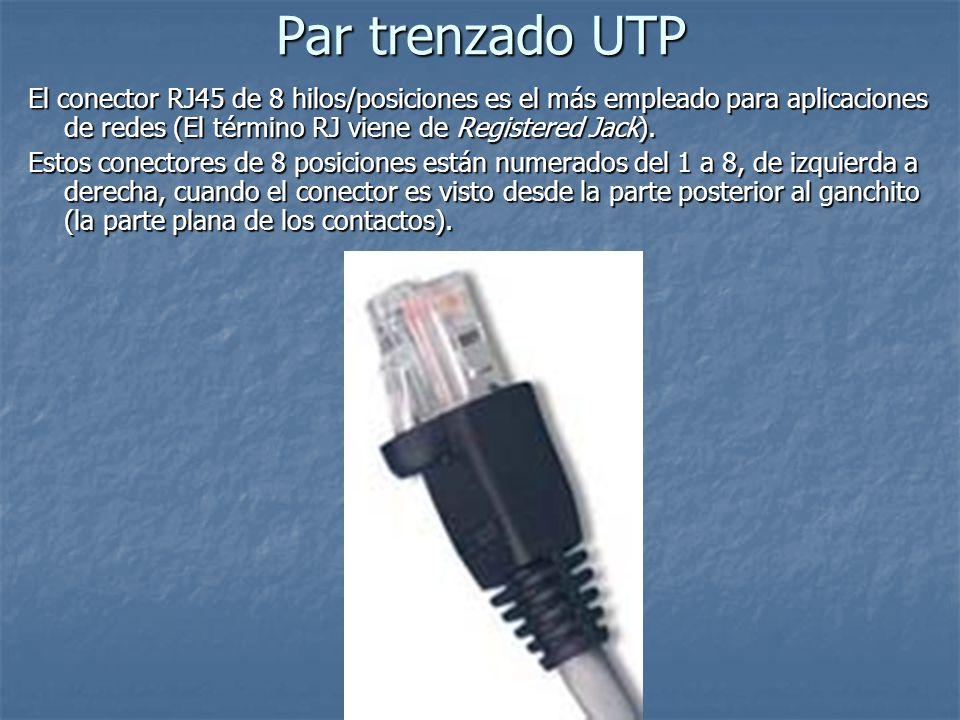 Par trenzado UTP El conector RJ45 de 8 hilos/posiciones es el más empleado para aplicaciones de redes (El término RJ viene de Registered Jack). Estos