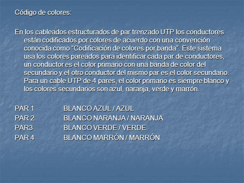 Código de colores: En los cableados estructurados de par trenzado UTP los conductores están codificados por colores de acuerdo con una convención cono