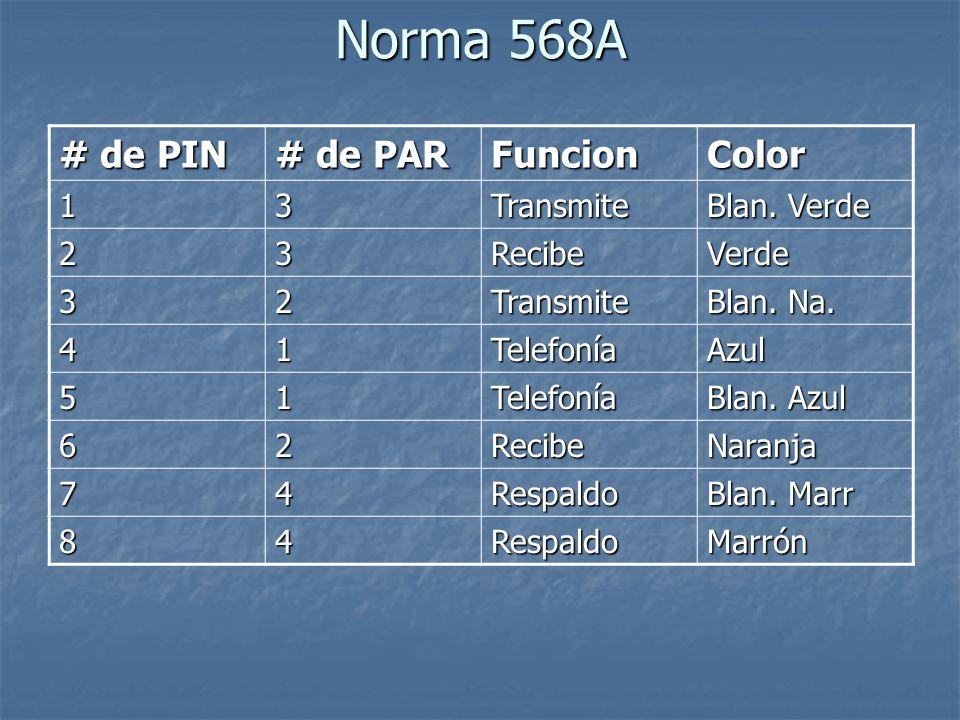 Norma 568A # de PIN # de PAR FuncionColor 13Transmite Blan. Verde 23RecibeVerde 32Transmite Blan. Na. 41 Telefonía Azul 51Telefonía Blan. Azul 62Recib