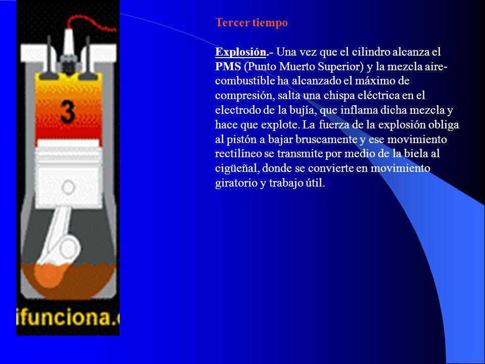 Tercer tiempo Explosión.- Una vez que el cilindro alcanza el PMS (Punto Muerto Superior) y la mezcla aire- combustible ha alcanzado el máximo de compresión, salta una chispa eléctrica en el electrodo de la bujía, que inflama dicha mezcla y hace que explote.