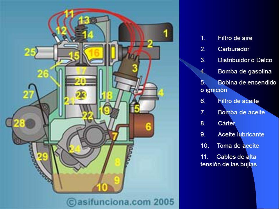 1.Filtro de aire 2. Carburador 3. Distribuidor o Delco 4.