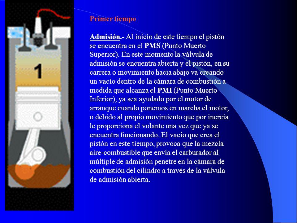 Primer tiempo Admisión.- Al inicio de este tiempo el pistón se encuentra en el PMS (Punto Muerto Superior).