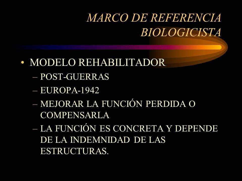 MARCO DE REFERENCIA BIOPSICOSOCIAL MODELO REHABILITADOR –USA- 1960 –MEJORAR LA FUNCIÓN, PARA REOCUPAR SU ROL SOCIAL –MEJORA-COMPENSA –LA FUNCIÓN ES GLOBAL, INTEGRAL Y DEPENDE DE VARIOS FACTORES BIO- PSICO-SOCIAL