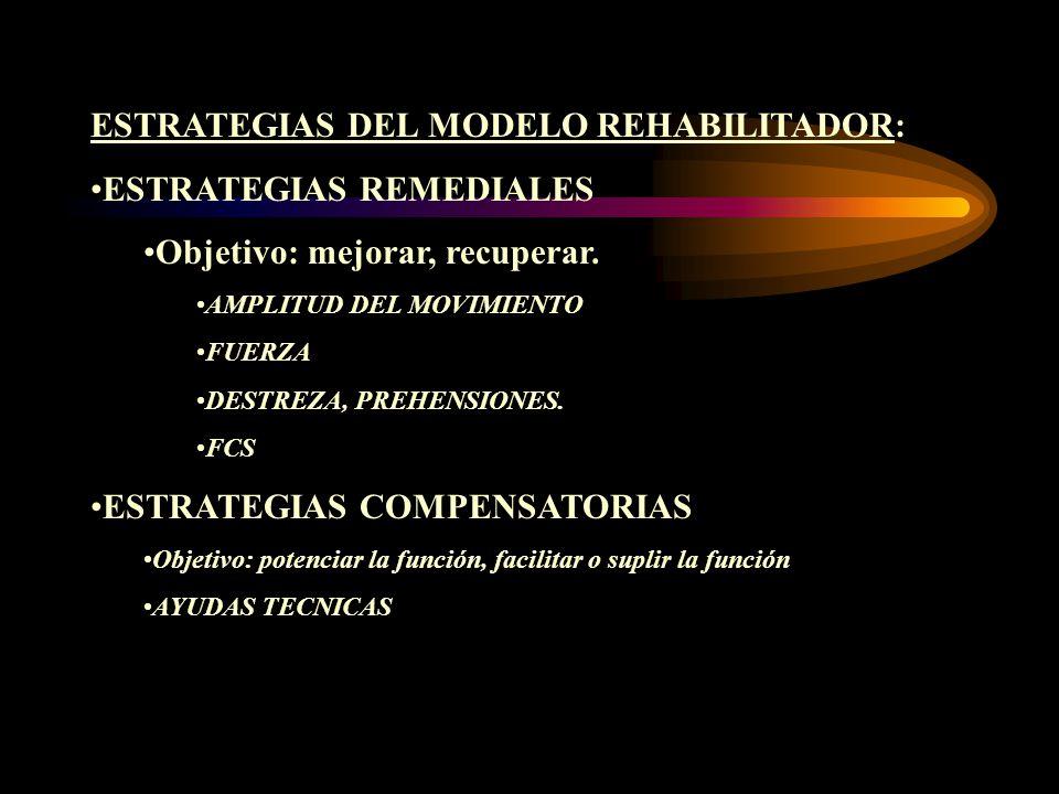 ESTRATEGIAS DEL MODELO REHABILITADOR: ESTRATEGIAS REMEDIALES Objetivo: mejorar, recuperar. AMPLITUD DEL MOVIMIENTO FUERZA DESTREZA, PREHENSIONES. FCS