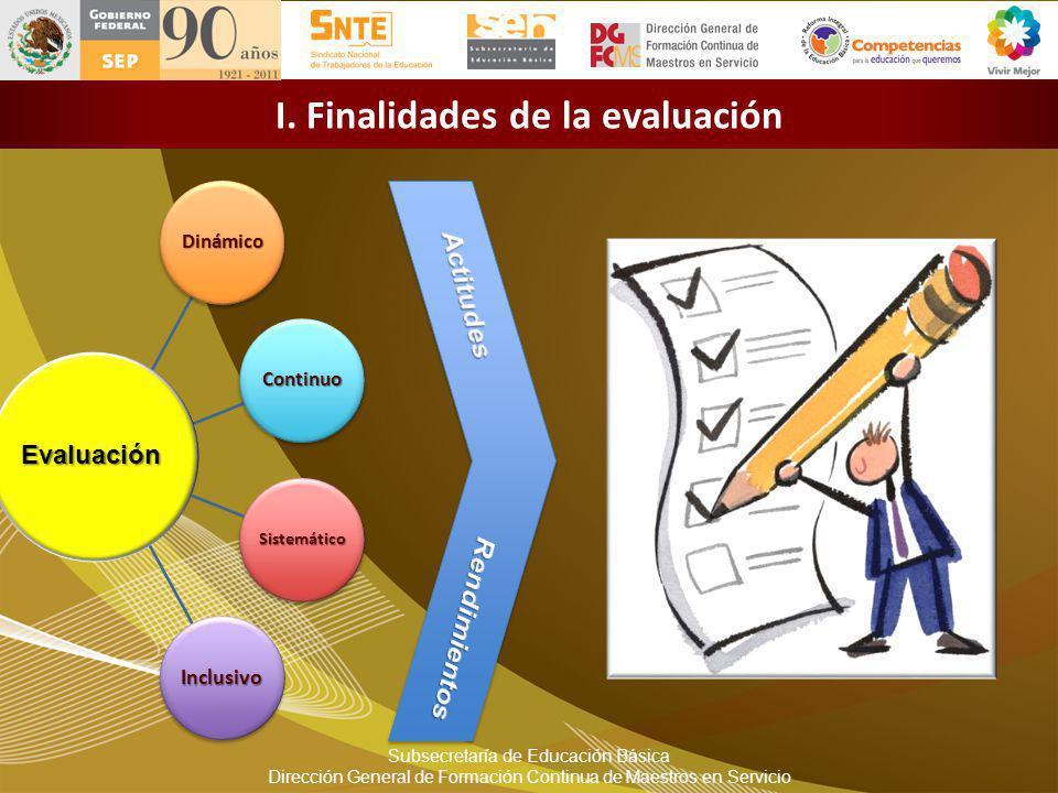 Subsecretaría de Educación Básica Dirección General de Formación Continua de Maestros en Servicio I. Finalidades de la evaluación Dinámico Continuo Si
