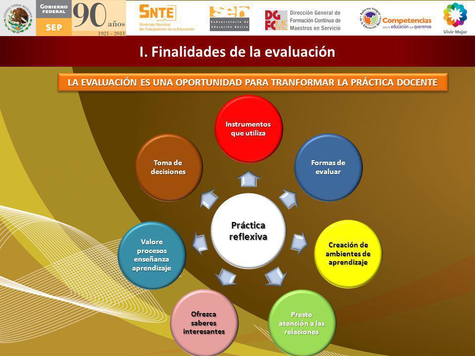I. Finalidades de la evaluación LA EVALUACIÓN ES UNA OPORTUNIDAD PARA TRANFORMAR LA PRÁCTICA DOCENTE Práctica reflexiva Instrumentos que utiliza Forma