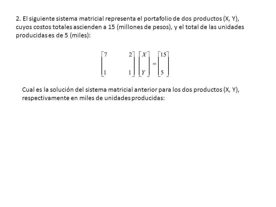 2. El siguiente sistema matricial representa el portafolio de dos productos (X, Y), cuyos costos totales ascienden a 15 (millones de pesos), y el tota