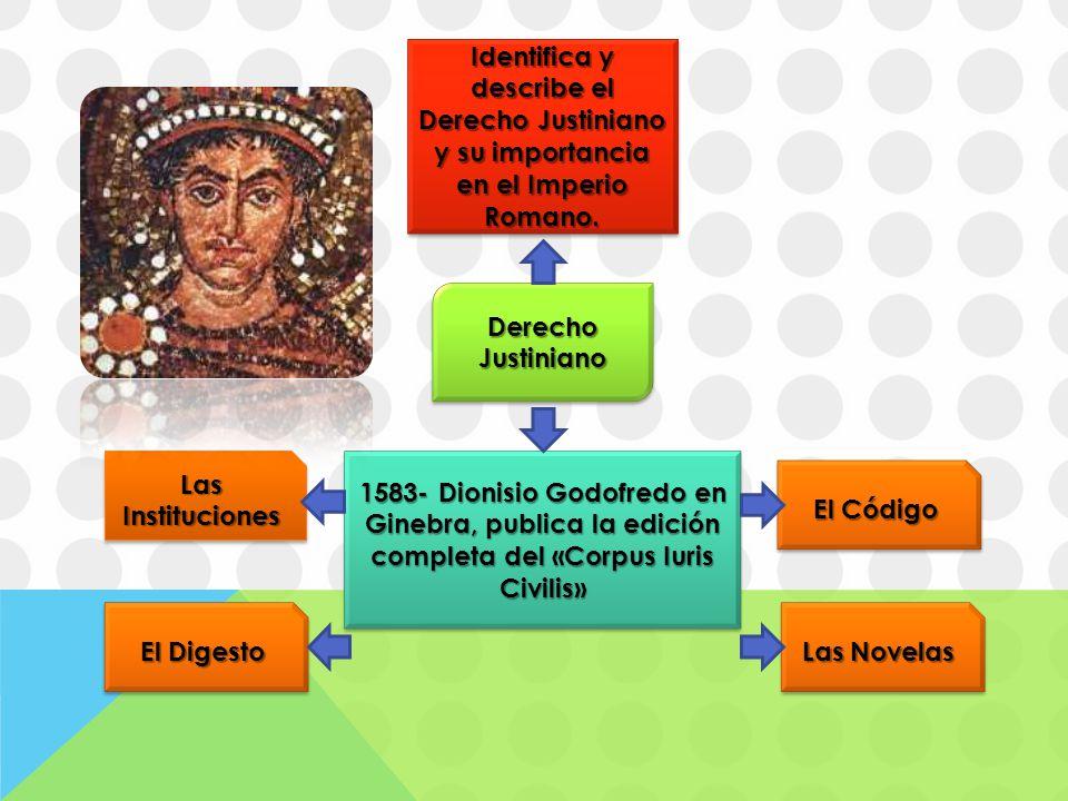 Derecho Justiniano 1583- Dionisio Godofredo en Ginebra, publica la edición completa del «Corpus Iuris Civilis» Identifica y describe el Derecho Justin