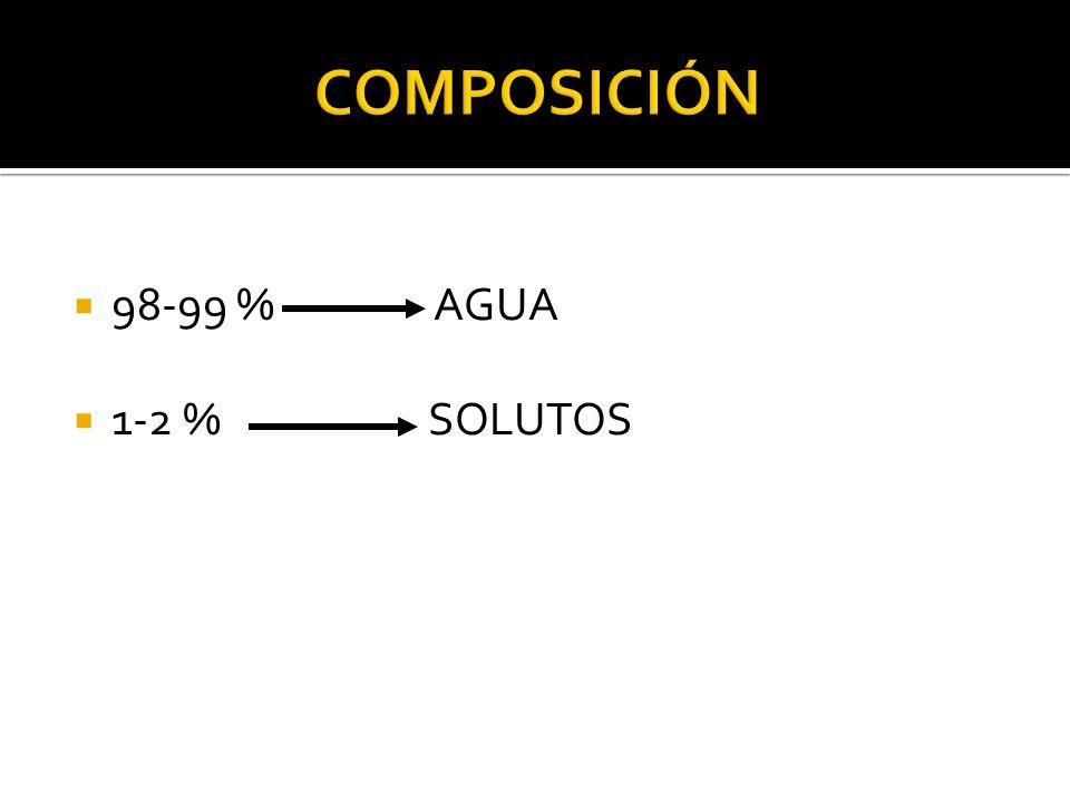 98-99 % AGUA 1-2 % SOLUTOS
