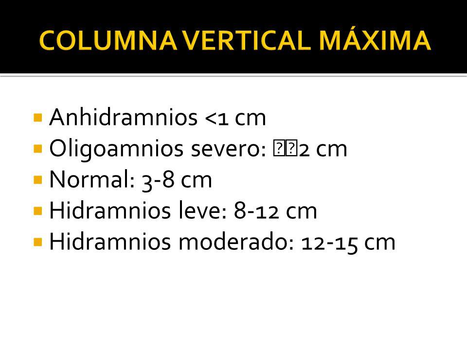 Anhidramnios <1 cm Oligoamnios severo: 2 cm Normal: 3-8 cm Hidramnios leve: 8-12 cm Hidramnios moderado: 12-15 cm