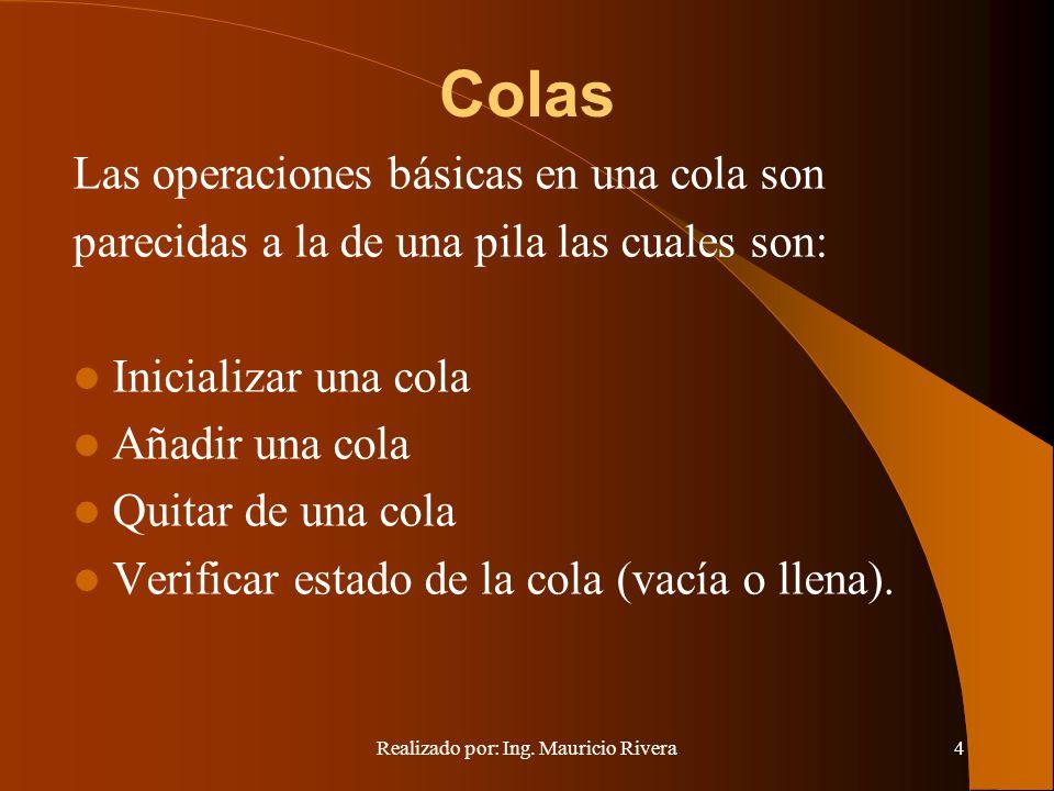 Realizado por: Ing. Mauricio Rivera4 Colas Las operaciones básicas en una cola son parecidas a la de una pila las cuales son: Inicializar una cola Aña