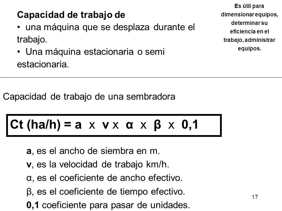 17 Capacidad de trabajo de una sembradora Ct (ha/h) = a x v x α x β x 0,1 a, es el ancho de siembra en m.