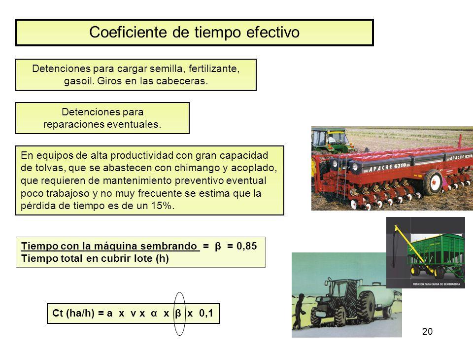 20 Detenciones para cargar semilla, fertilizante, gasoil.