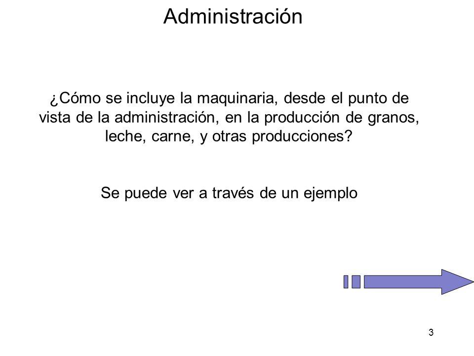 4 Se ve cómo se incluye la maquinaria en la administración de la empresa agropecuaria ¿Cómo se calcula el valor de UTA?