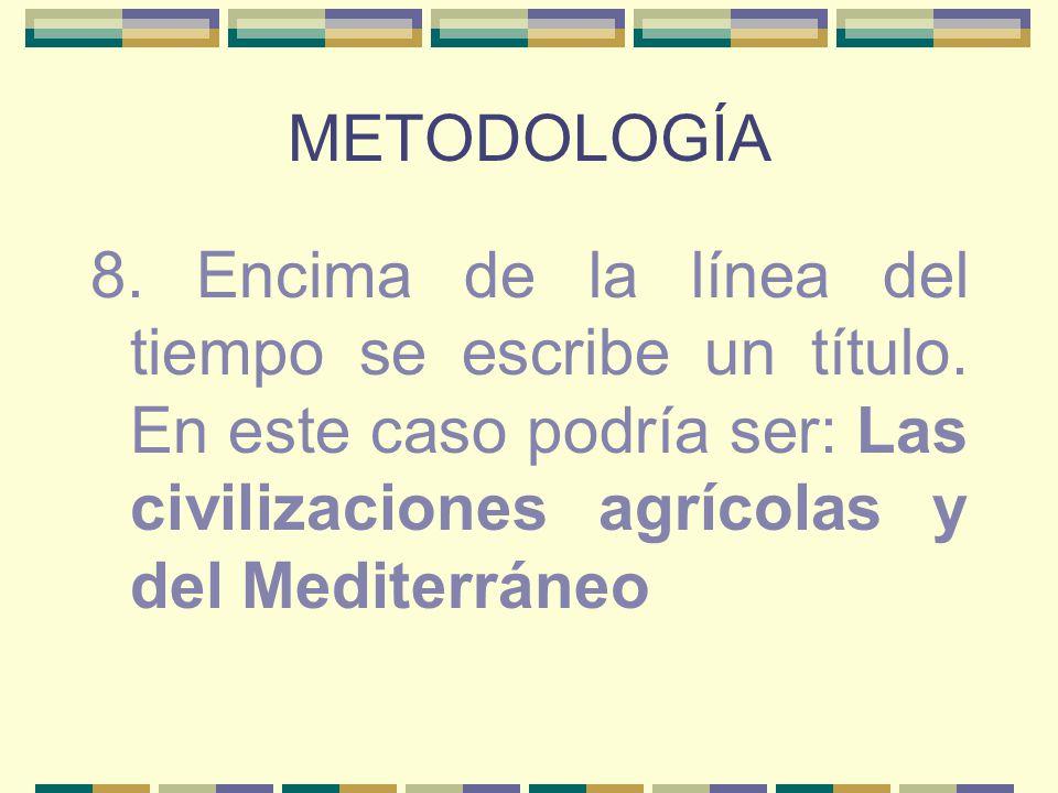 METODOLOGÍA 8.Encima de la línea del tiempo se escribe un título.
