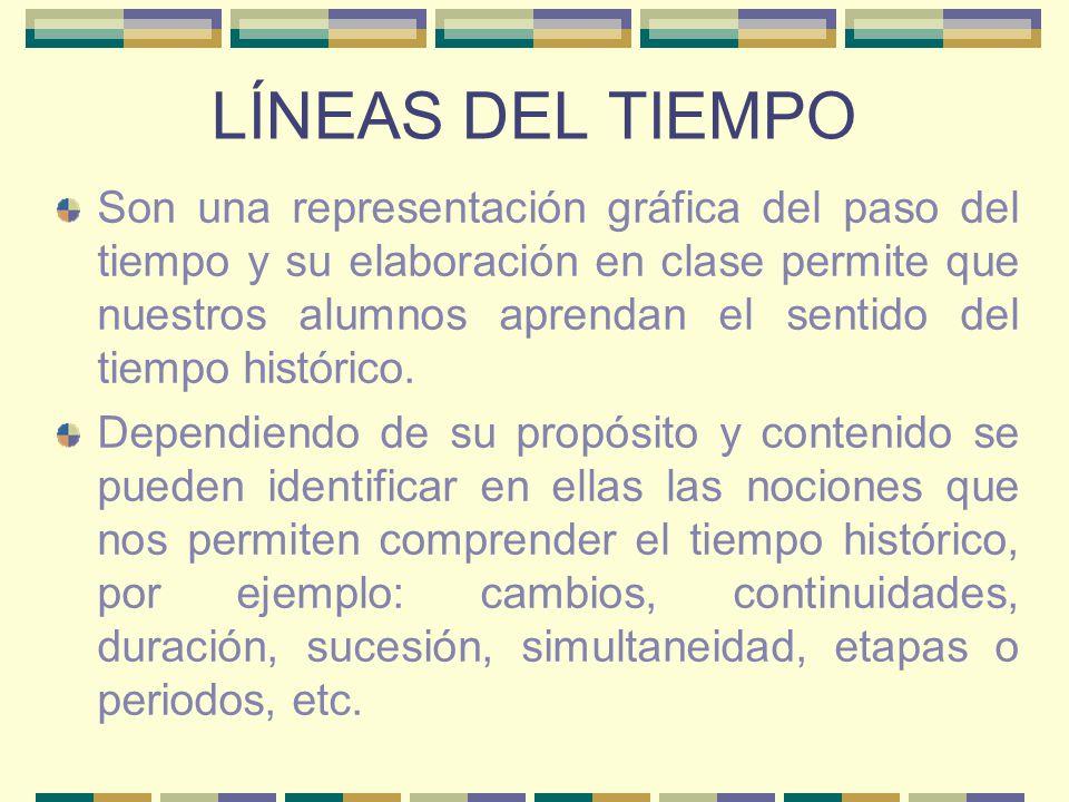 LÍNEAS DEL TIEMPO Son una representación gráfica del paso del tiempo y su elaboración en clase permite que nuestros alumnos aprendan el sentido del tiempo histórico.