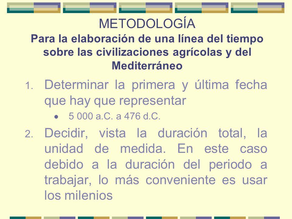 METODOLOGÍA Para la elaboración de una línea del tiempo sobre las civilizaciones agrícolas y del Mediterráneo 1.