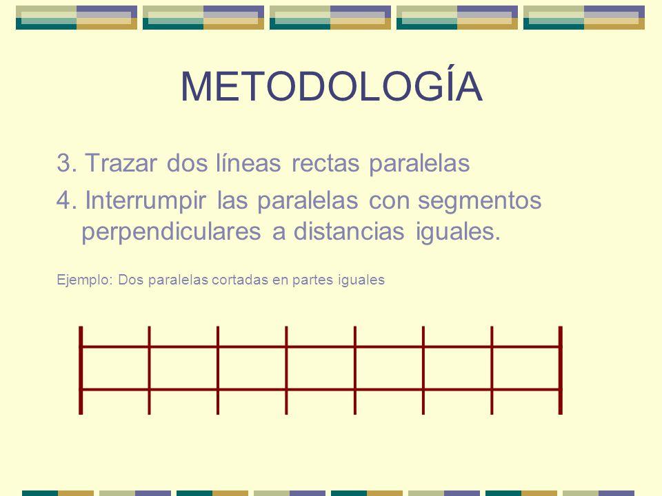 METODOLOGÍA 3.Trazar dos líneas rectas paralelas 4.