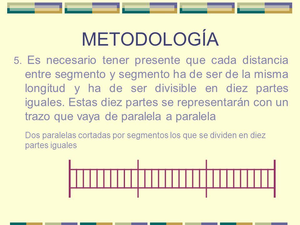 METODOLOGÍA 5.