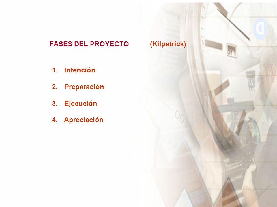 FASES DEL PROYECTO(Kilpatrick) 1. Intención 2. Preparación 3. Ejecución 4. Apreciación