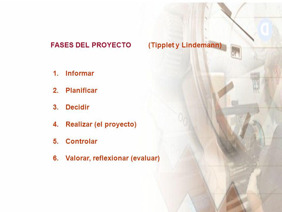 FASES DEL PROYECTO(Tipplet y Lindemann) 1.Informar 2.