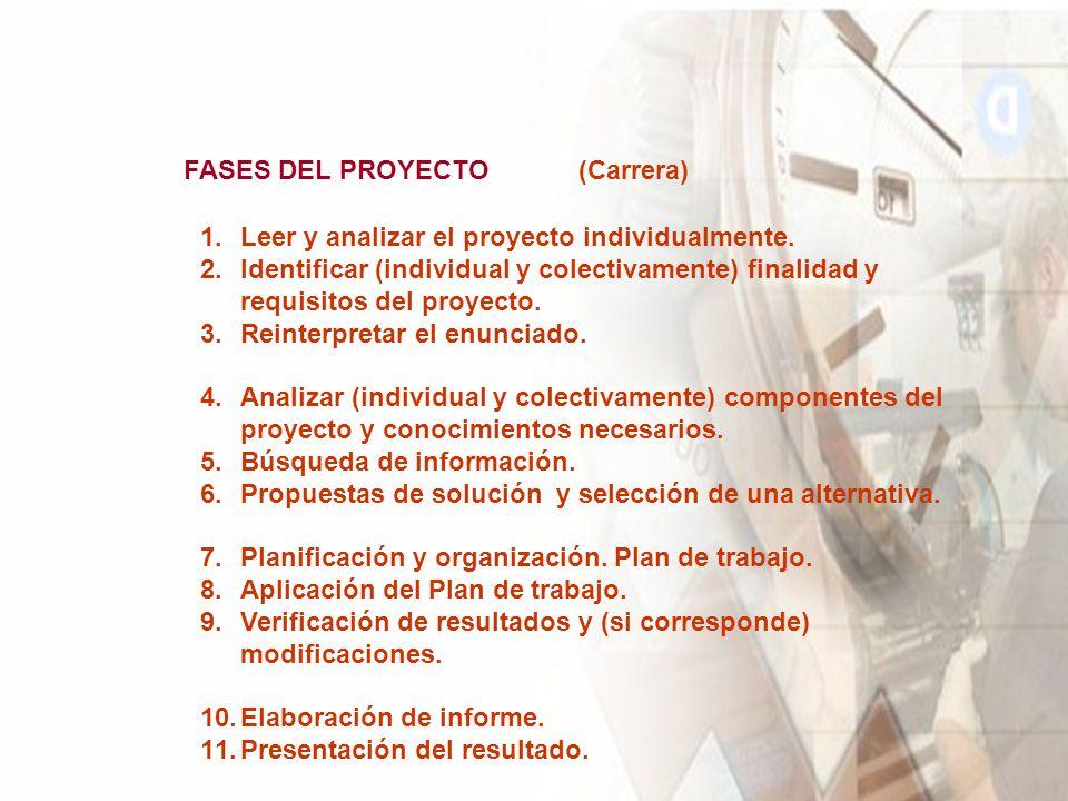 FASES DEL PROYECTO(Carrera) 1.Leer y analizar el proyecto individualmente.