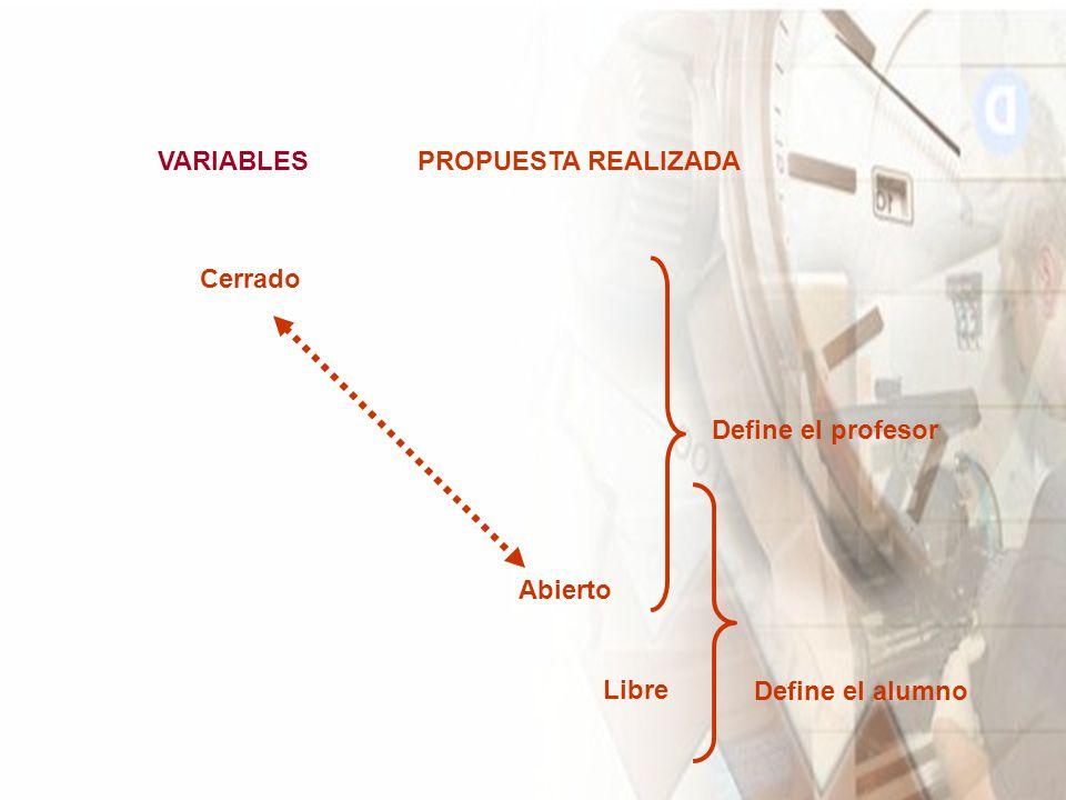 VARIABLESPROPUESTA REALIZADA Libre Abierto Cerrado Define el profesor Define el alumno
