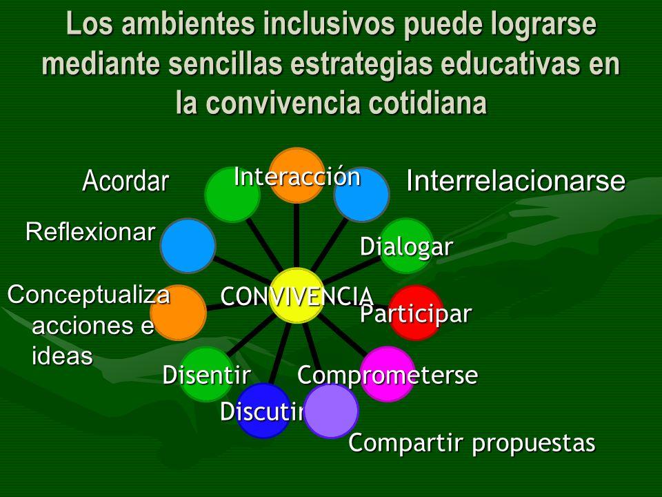 Los ambientes inclusivos puede lograrse mediante sencillas estrategias educativas en la convivencia cotidiana CONVIVENCIA Interacción Dialogar Partici