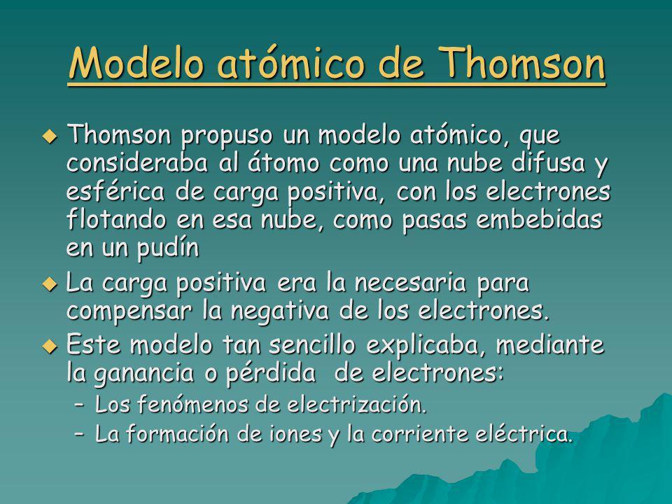 Modelo atómico de Thomson Modelo atómico de Thomson Thomson propuso un modelo atómico, que consideraba al átomo como una nube difusa y esférica de carga positiva, con los electrones flotando en esa nube, como pasas embebidas en un pudín Thomson propuso un modelo atómico, que consideraba al átomo como una nube difusa y esférica de carga positiva, con los electrones flotando en esa nube, como pasas embebidas en un pudín La carga positiva era la necesaria para compensar la negativa de los electrones.