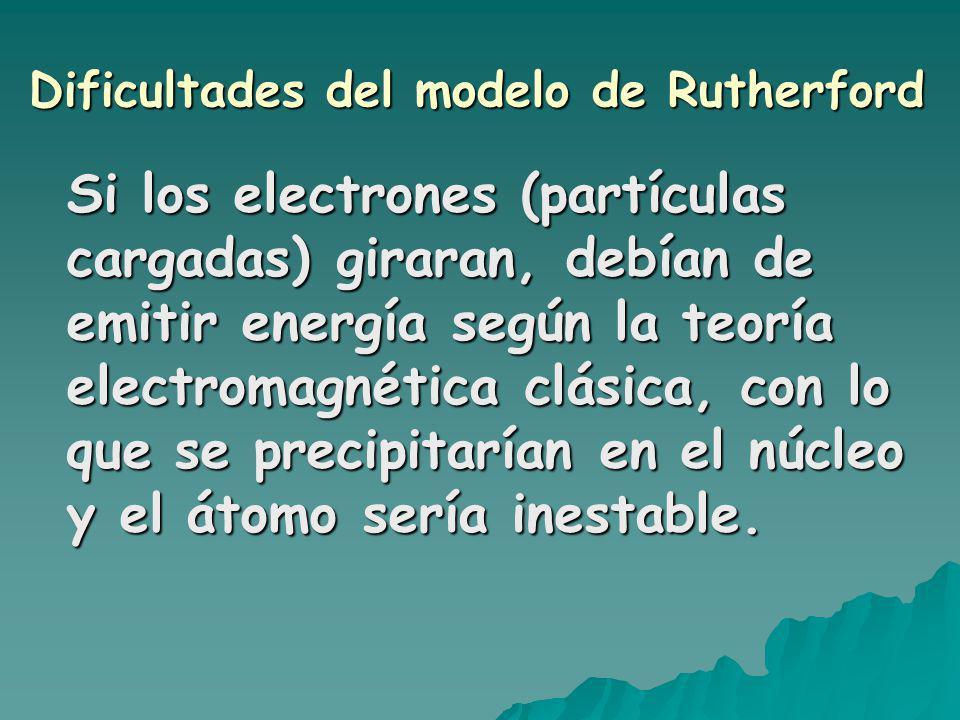 Si los electrones (partículas cargadas) giraran, debían de emitir energía según la teoría electromagnética clásica, con lo que se precipitarían en el núcleo y el átomo sería inestable.