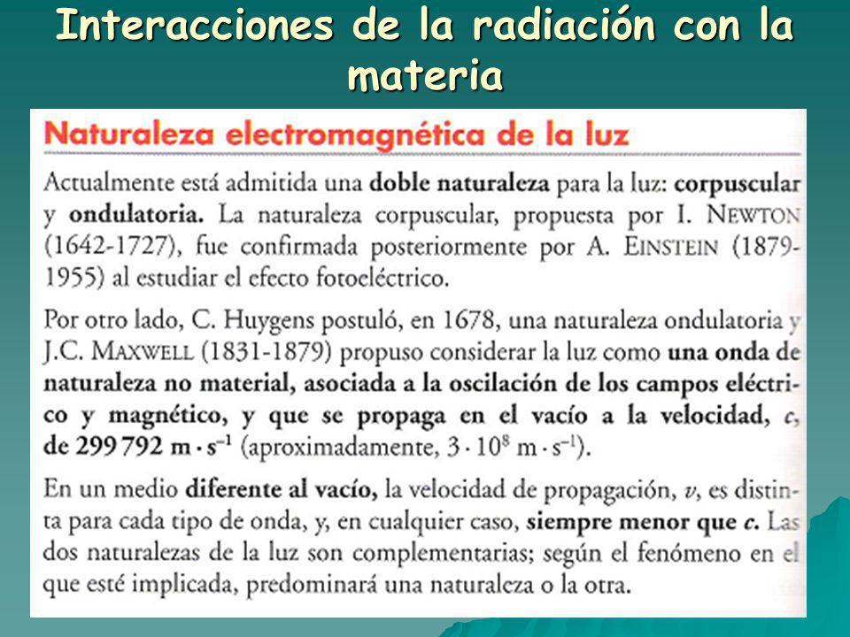 Interacciones de la radiación con la materia