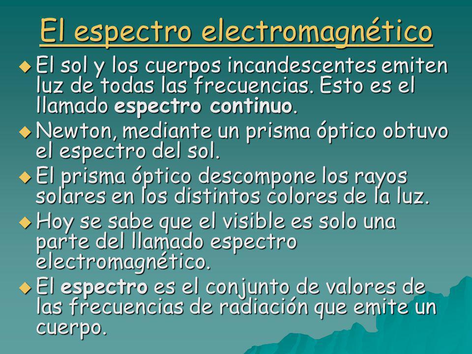 El espectro electromagnético El espectro electromagnético El sol y los cuerpos incandescentes emiten luz de todas las frecuencias.